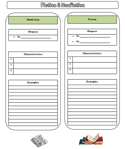 Fiction versus Nonfiction Worksheets http://talibiddeenjr.wordpress.com/2010/05/04/fiction-vs-nonfiction/